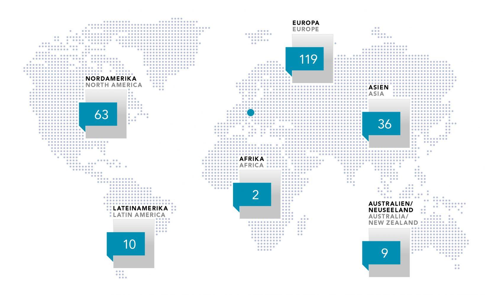 Die WU verfügt über ein großes Netz an renommierten Partneruniversitäten.