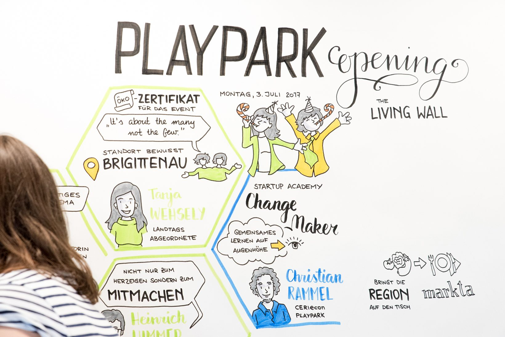 Playpark Opening (c) www.annualreport.wu.ac.at/2017