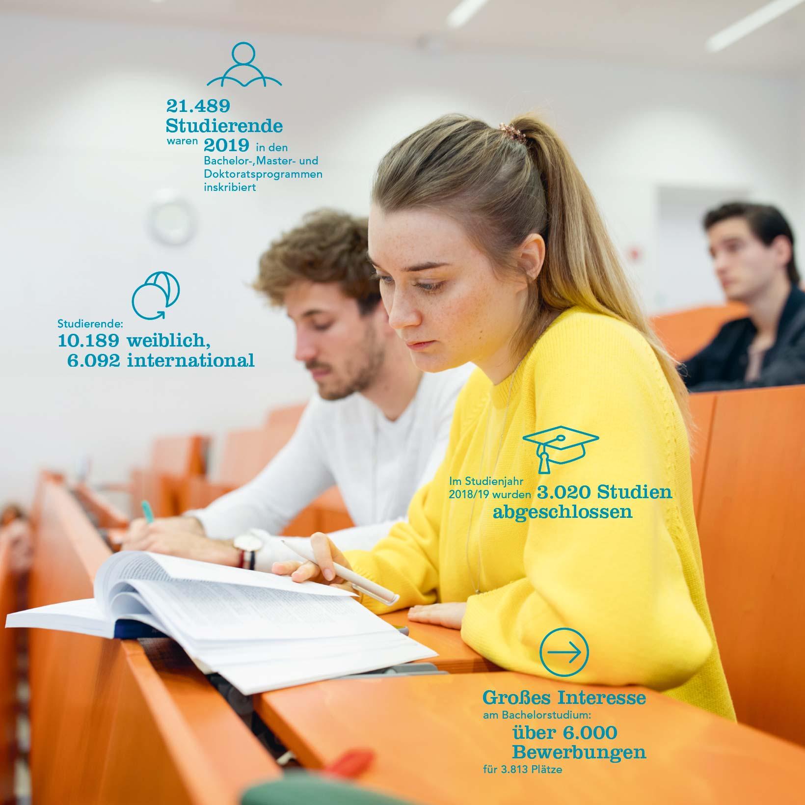 Studierende lernen im Hörsaal